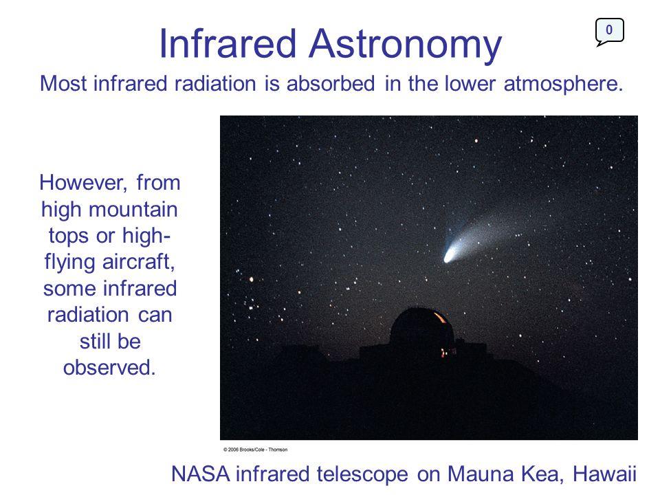 NASA infrared telescope on Mauna Kea, Hawaii