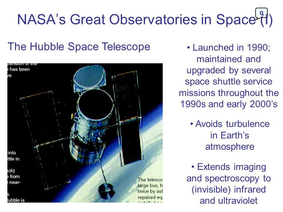 NASA's Great Observatories in Space (I)