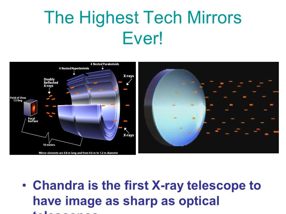 The Highest Tech Mirrors Ever!