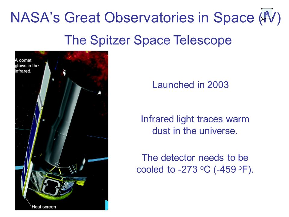 NASA's Great Observatories in Space (IV)