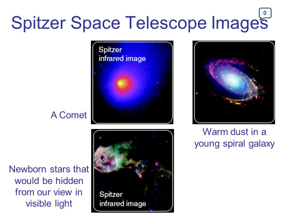 Spitzer Space Telescope Images