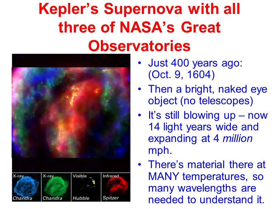Kepler's Supernova with all three of NASA's Great Observatories