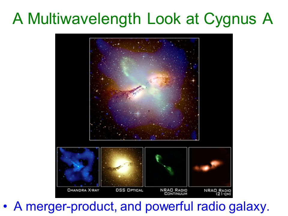 A Multiwavelength Look at Cygnus A
