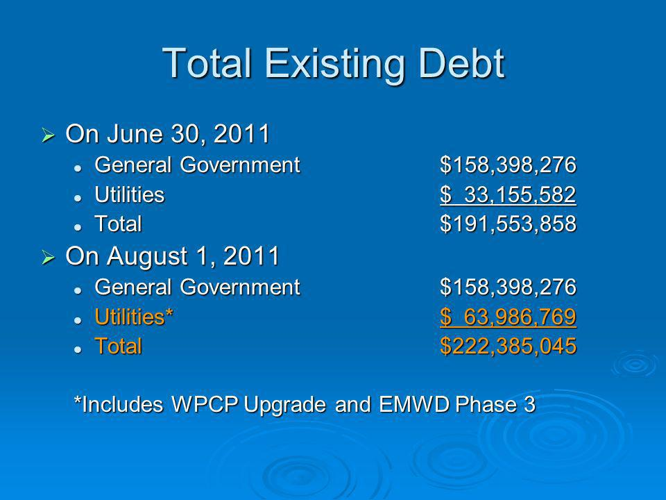 Total Existing Debt On June 30, 2011 On August 1, 2011