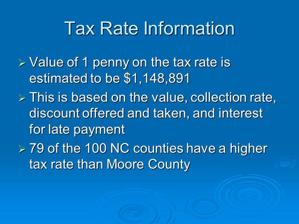 Tax Rate Information Value of 1 penny on the tax rate is estimated to be $1,148,891.