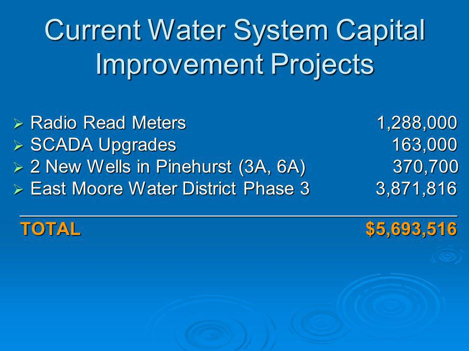 Current Water System Capital Improvement Projects