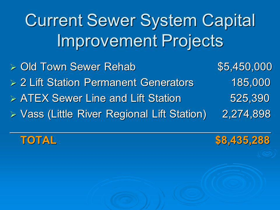 Current Sewer System Capital Improvement Projects