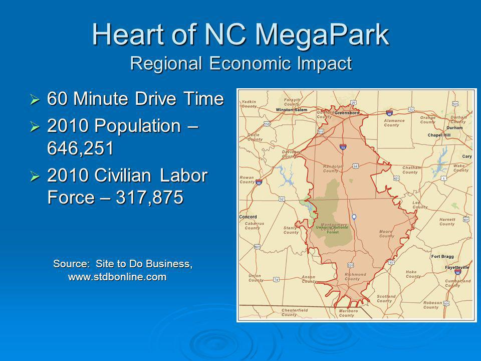 Heart of NC MegaPark Regional Economic Impact