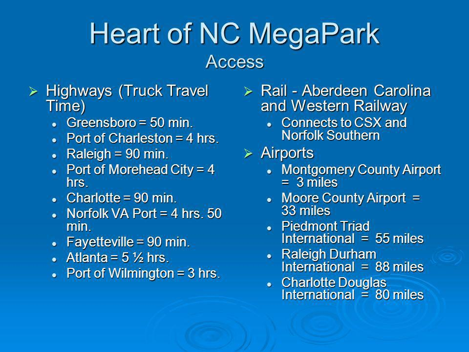 Heart of NC MegaPark Access