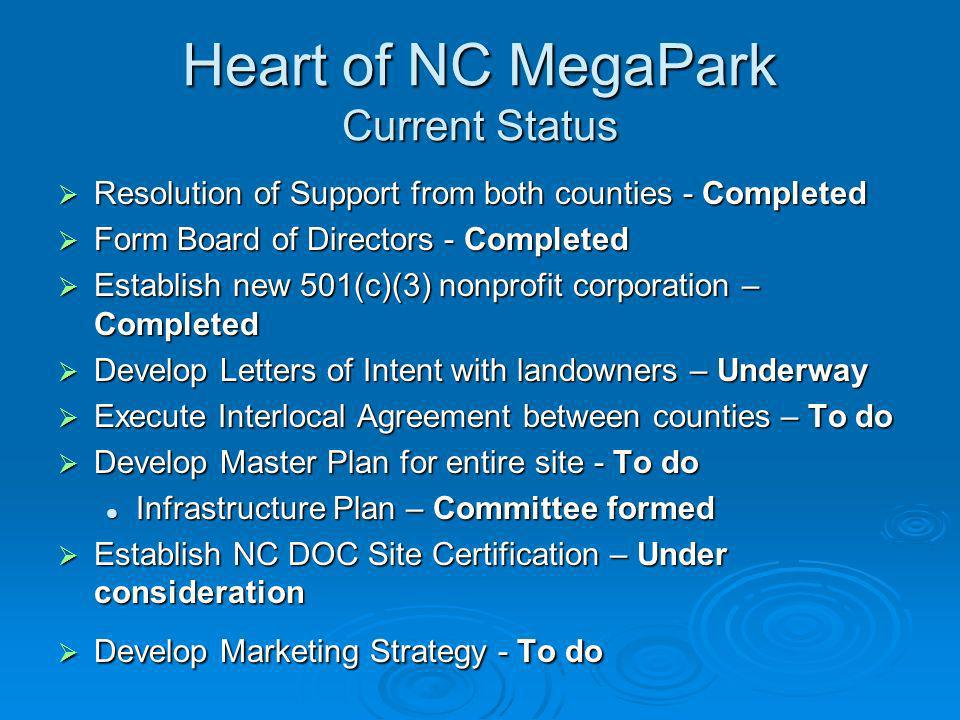 Heart of NC MegaPark Current Status