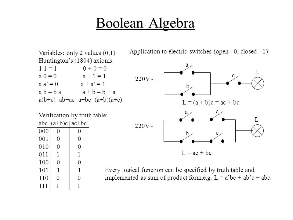 Boolean Algebra Variables: only 2 values (0,1)