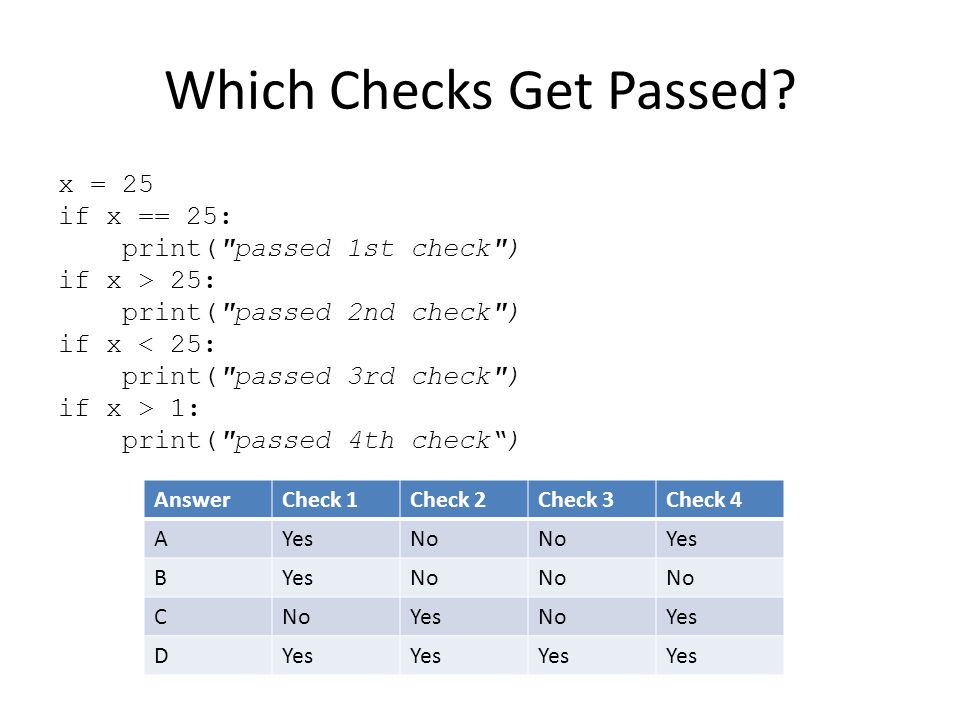 Which Checks Get Passed