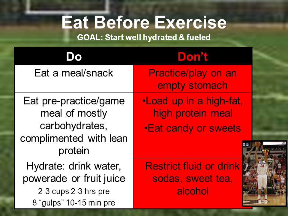 Eat Before Exercise GOAL: Start well hydrated & fueled