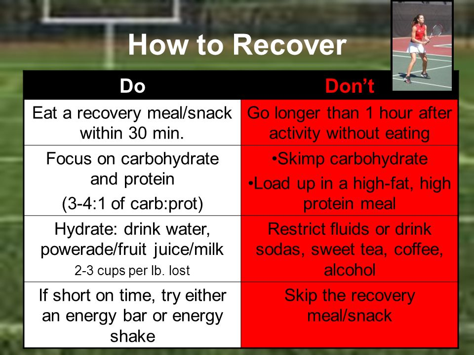 How to Recover Do Don't Eat a recovery meal/snack within 30 min.