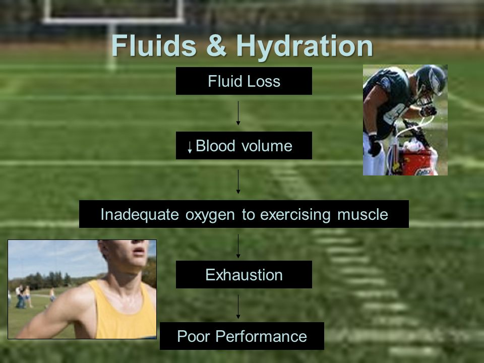 Inadequate oxygen to exercising muscle