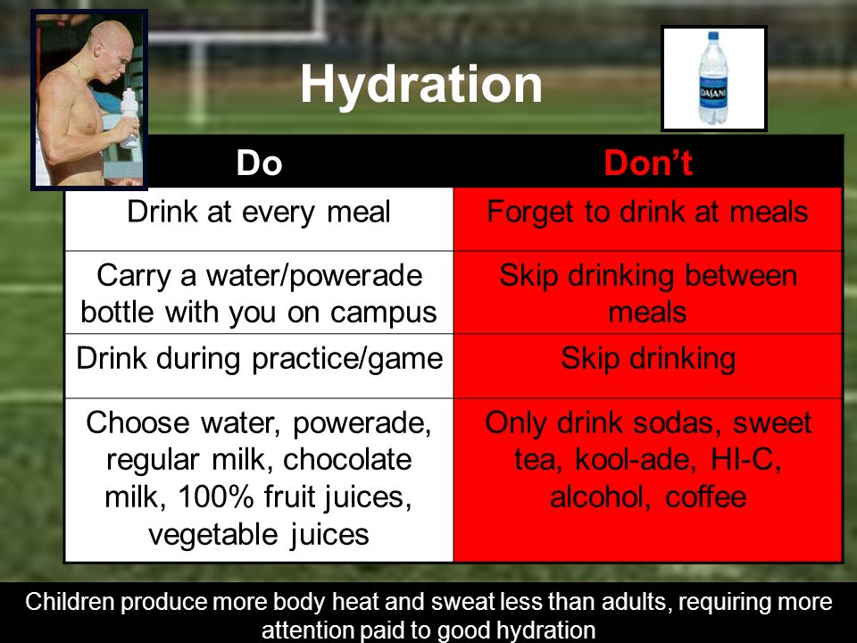 Hydration Do Don't Drink at every meal Forget to drink at meals