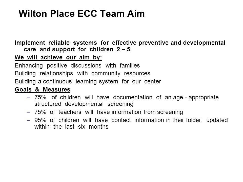 Wilton Place ECC Team Aim