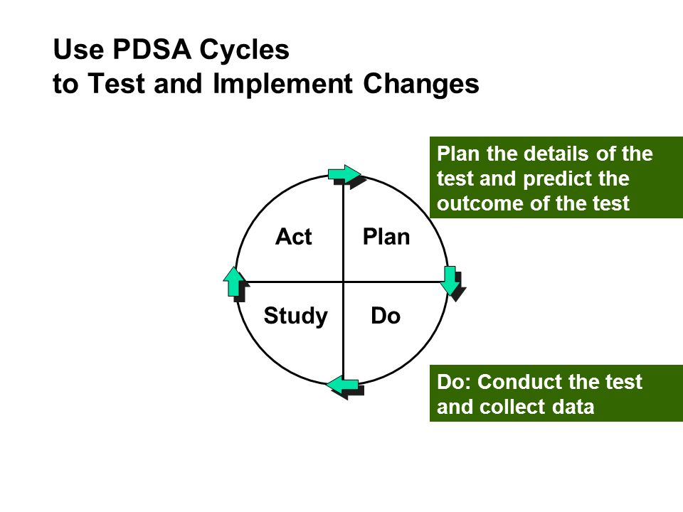 Use PDSA Cycles to Test and Implement Changes