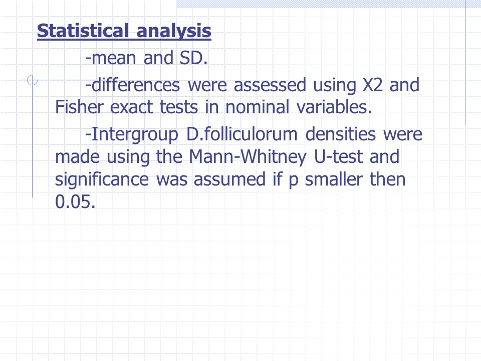 Statistical analysis-mean and SD. -differences were assessed using X2 and Fisher exact tests in nominal variables.