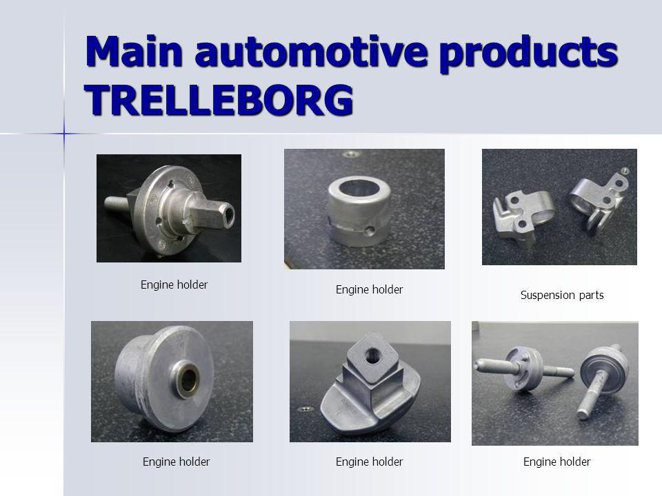 Main automotive products TRELLEBORG