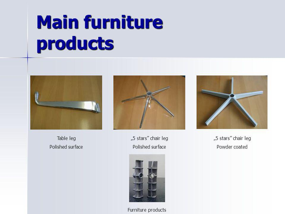 Main furniture products