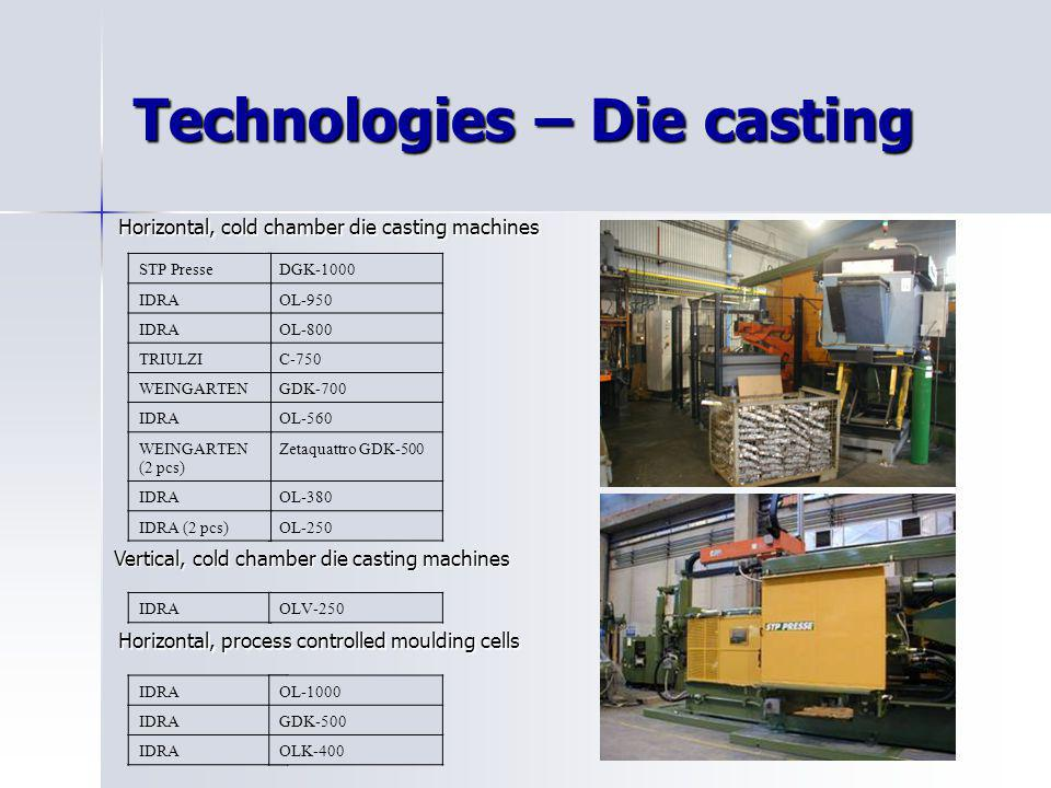 Technologies – Die casting