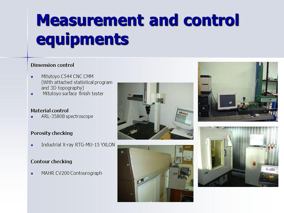 Measurement and control equipments