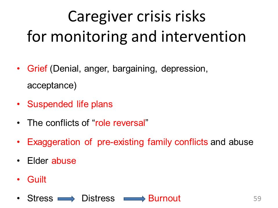 Caregiver crisis risks for monitoring and intervention