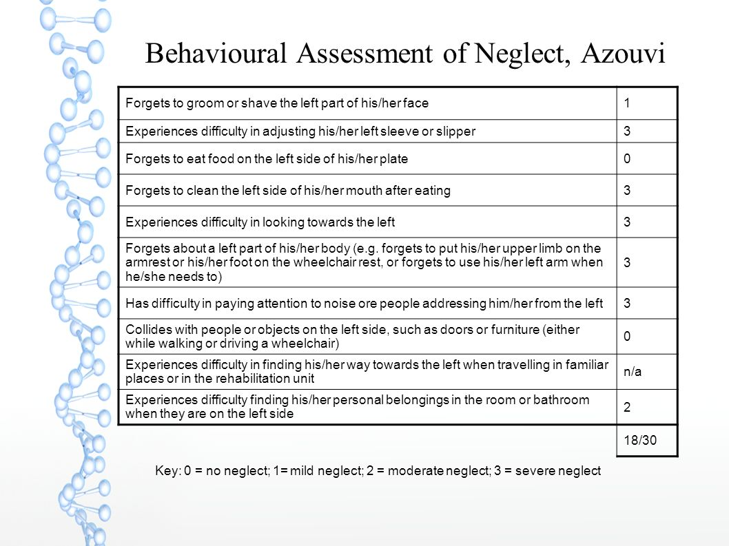 Behavioural Assessment of Neglect, Azouvi