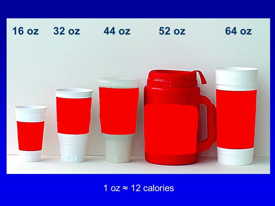 16 oz 32 oz 44 oz 52 oz 64 oz 1 oz ≈ 12 calories