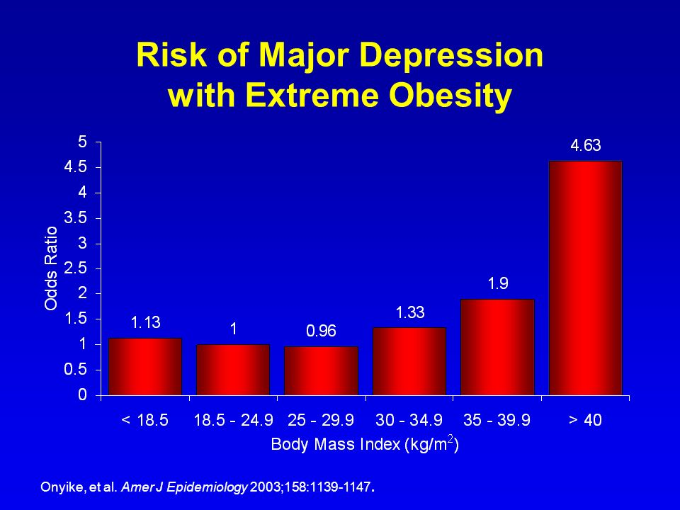 Risk of Major Depression with Extreme Obesity