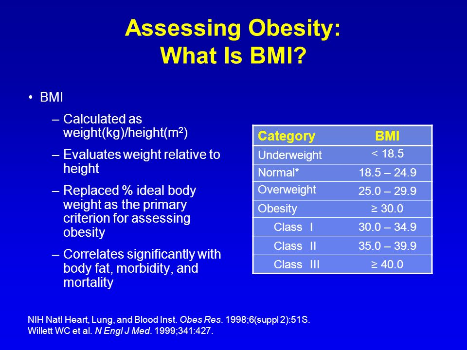 Assessing Obesity: What Is BMI