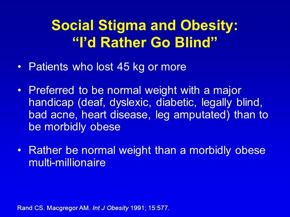 Social Stigma and Obesity: