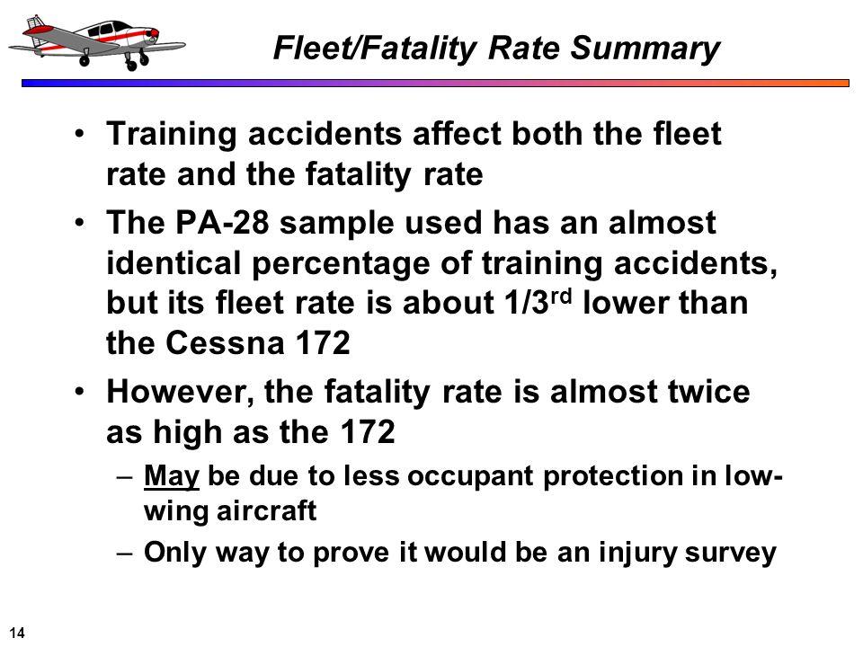 Fleet/Fatality Rate Summary