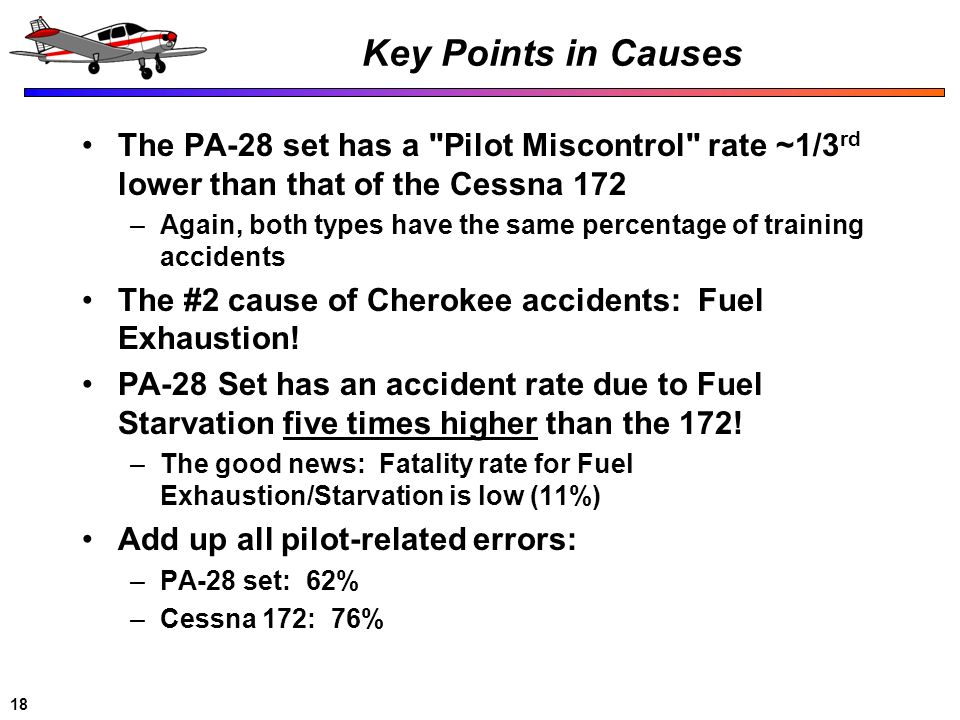 Key Points in CausesThe PA-28 set has a Pilot Miscontrol rate ~1/3rd lower than that of the Cessna 172.