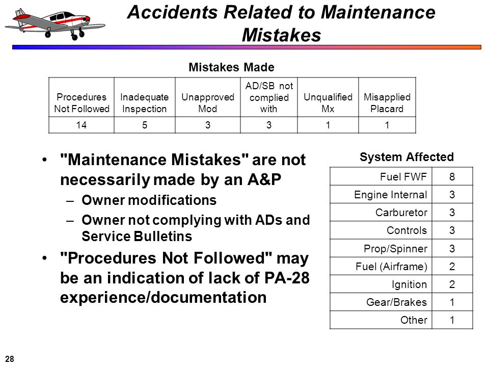 Accidents Related to Maintenance Mistakes