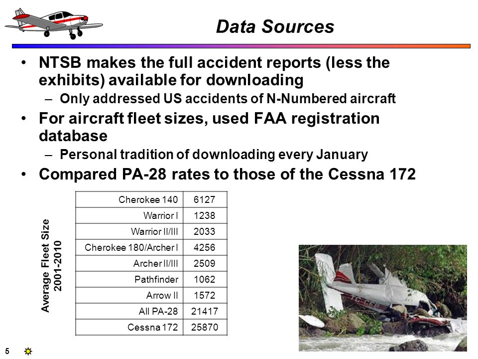 Data Sources NTSB makes the full accident reports (less the exhibits) available for downloading. Only addressed US accidents of N-Numbered aircraft.