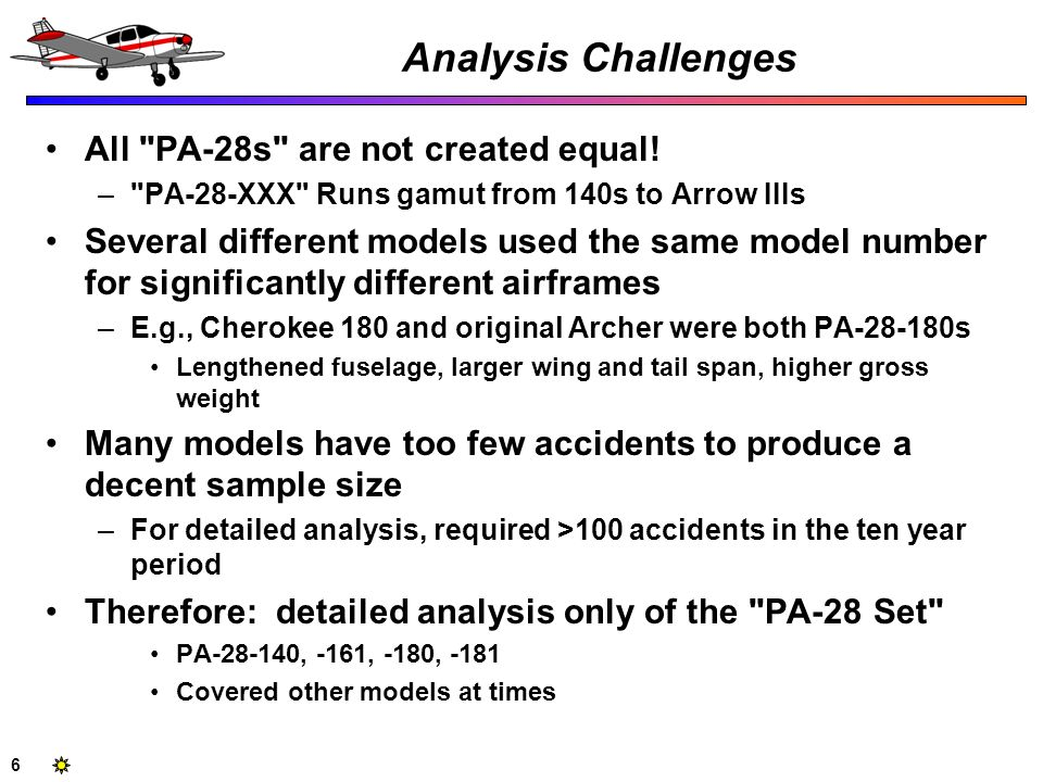 Analysis Challenges All PA-28s are not created equal!