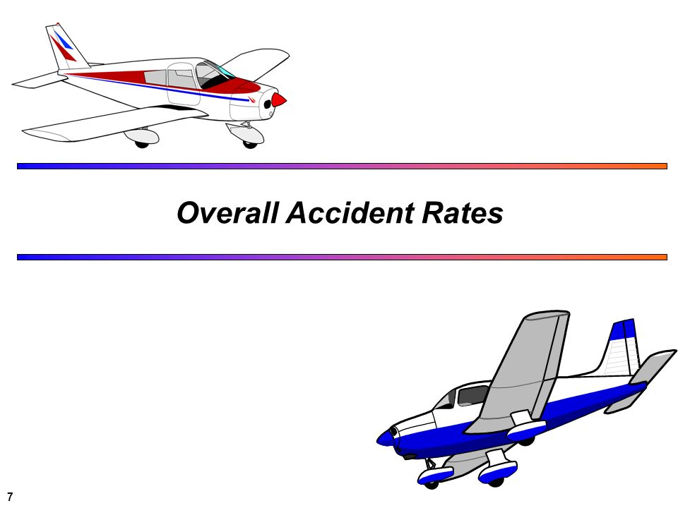 Overall Accident Rates
