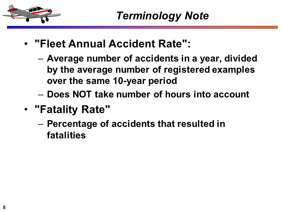 Fleet Annual Accident Rate :