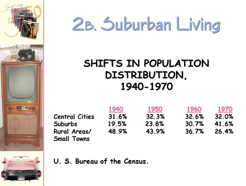 SHIFTS IN POPULATION DISTRIBUTION, 1940-1970