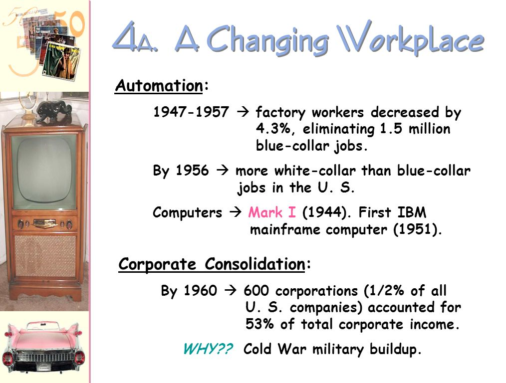 4A. A Changing Workplace Corporate Consolidation: Automation: