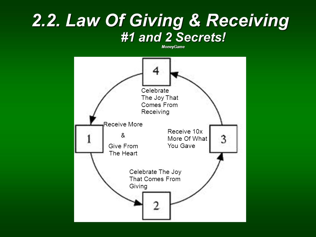 2.2. Law Of Giving & Receiving #1 and 2 Secrets! MoneyGame