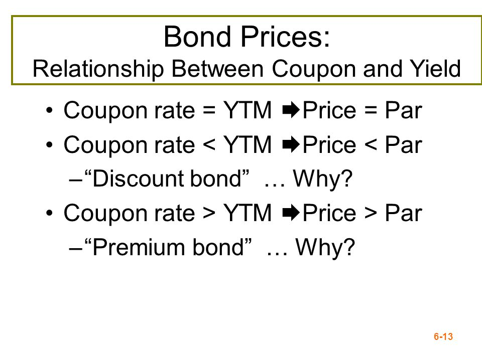 Bond Prices: Relationship Between Coupon and Yield