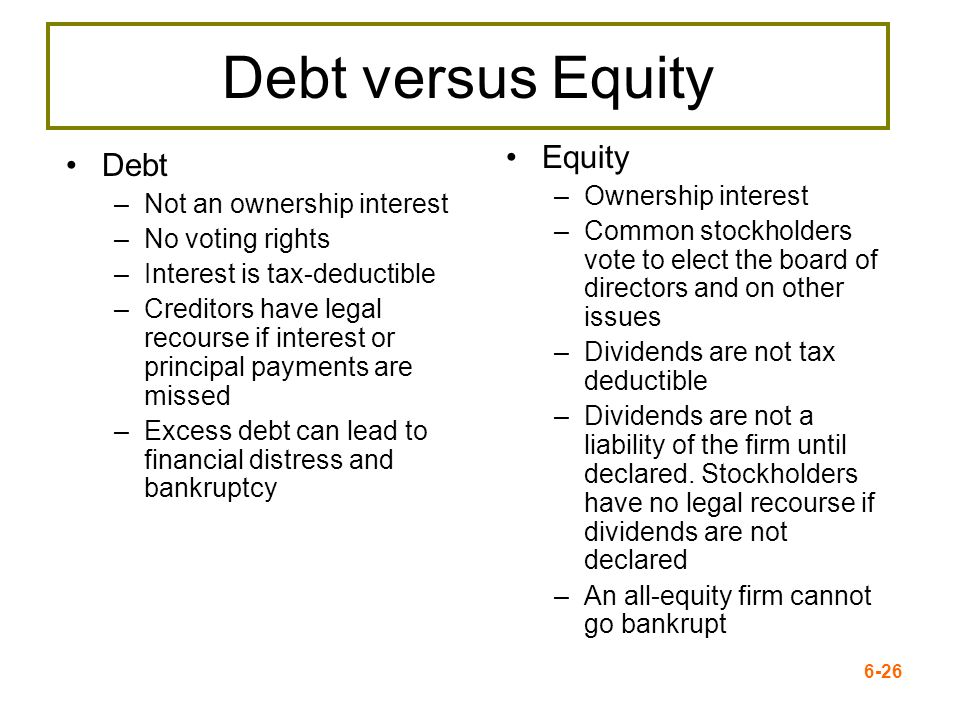 Debt versus Equity Equity Debt Ownership interest
