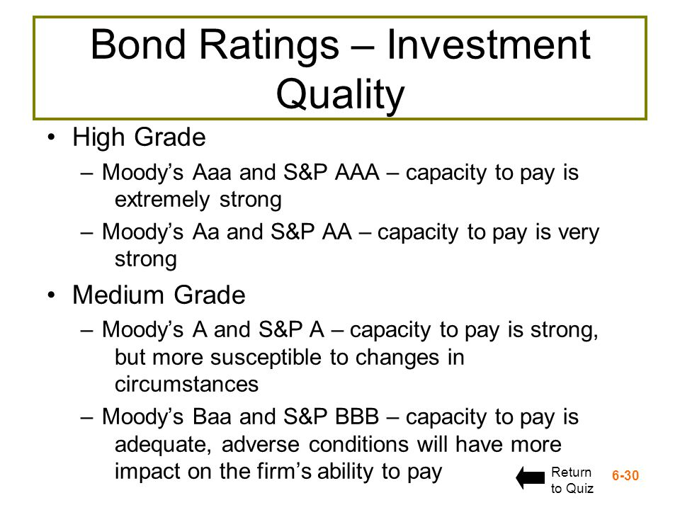 Bond Ratings – Investment Quality