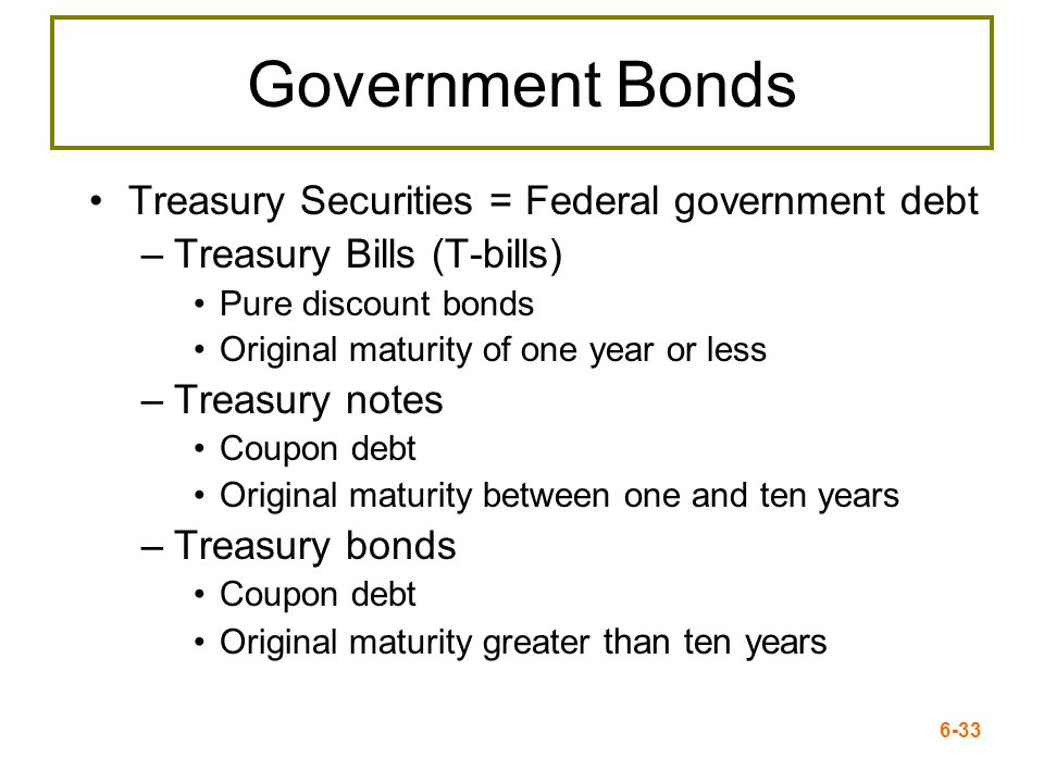 Government Bonds Treasury Securities = Federal government debt