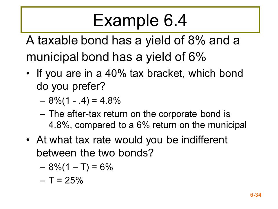 Example 6.4 A taxable bond has a yield of 8% and a