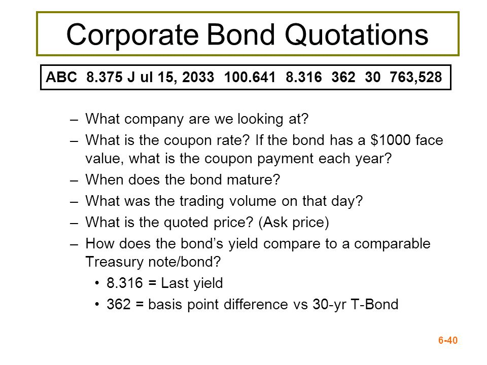 Corporate Bond Quotations
