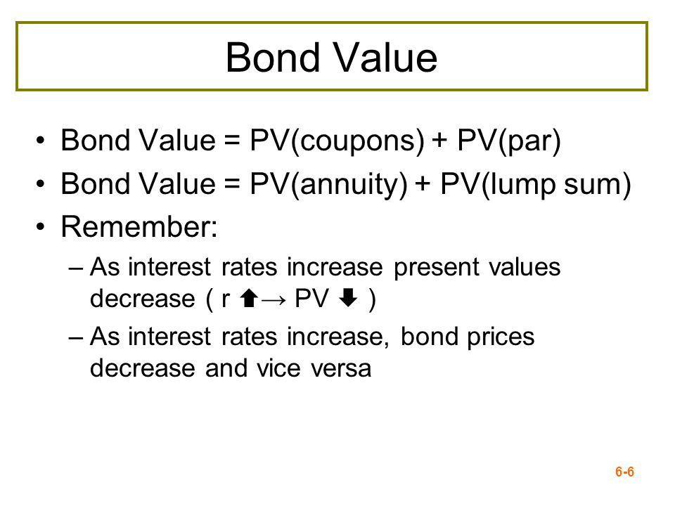 Bond Value Bond Value = PV(coupons) + PV(par)